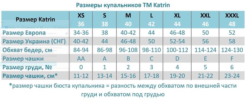 Размеры купальников Катрин