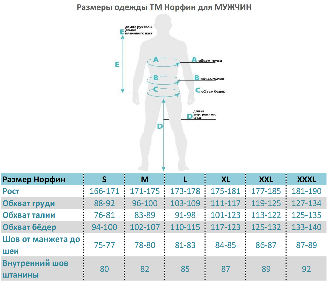 Размеры Термобелья Норфин Norfin